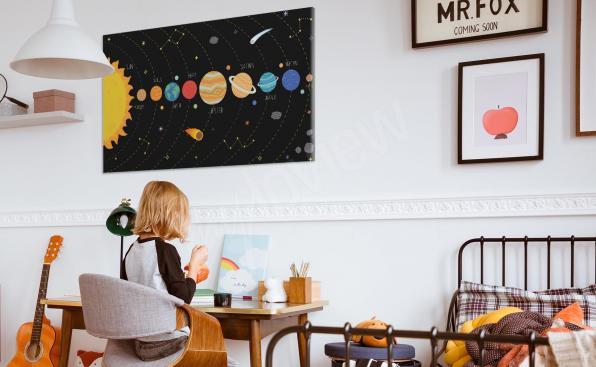Image plančte dans le systčme solaire