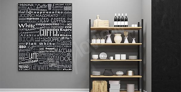 Poster différentes sortes de café