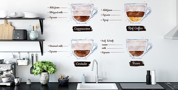 Sticker café et ses variétés